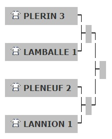 PLAY OFF 2014